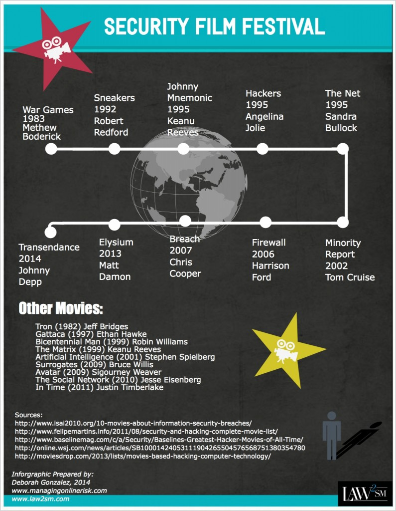SecurityFilmFestivalInfographic