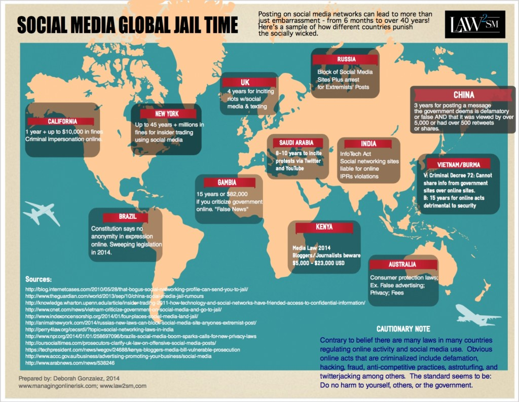 SocialMediaJailTime_Infographic
