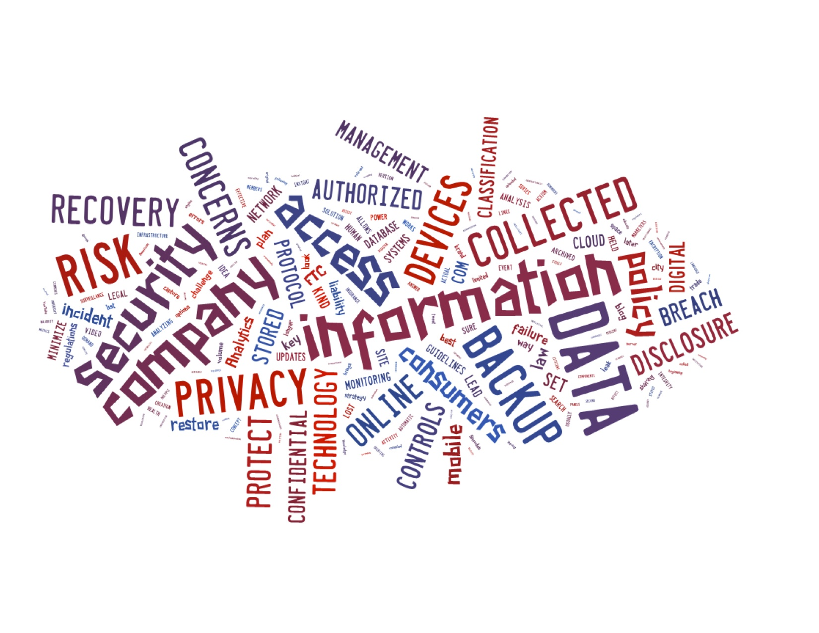 online data collection and personal privacy essay Get the ultimate guide to protecting your privacy online and prevent anyone from tracking your online activities or stealing your personal information.